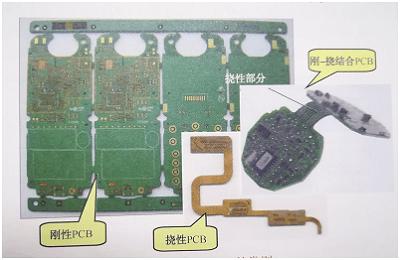 印刷电路板制造有哪些工艺?