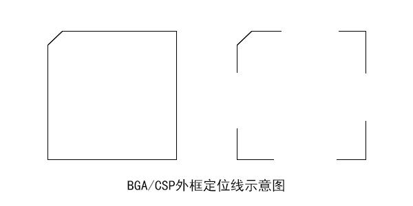 BGA焊盘设计的基本要求(图1)
